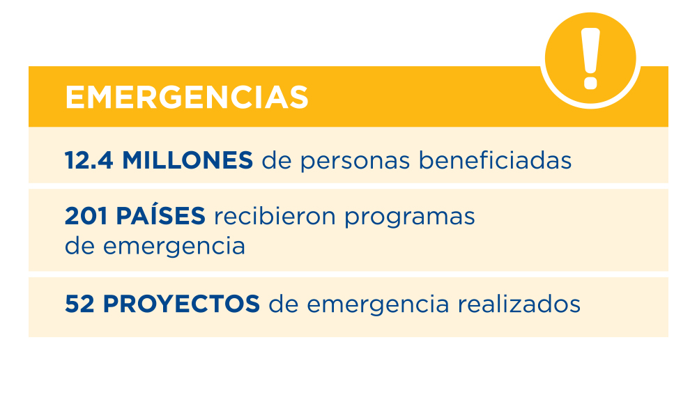 Emergencias-CRS
