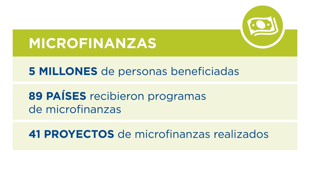 Microfinanzas-CRS