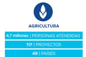 programa-agricultura