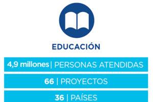 programas-educacion