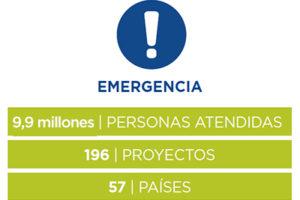 programas-emergencia
