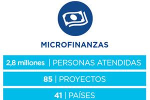 programas-microfinanzas